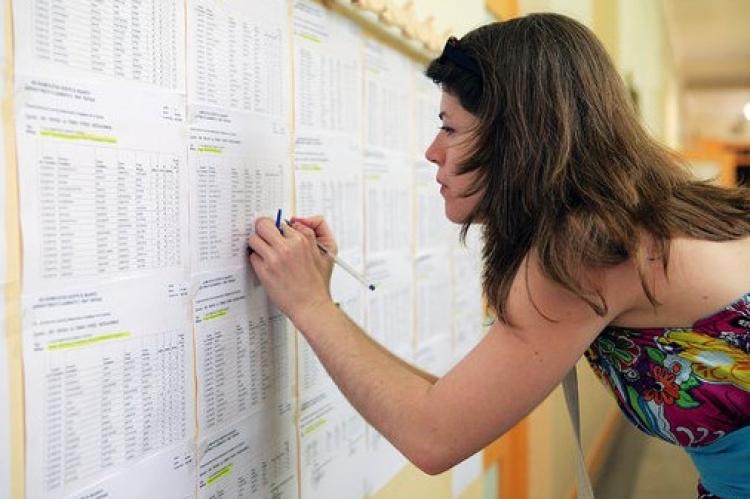 Ανακοινώθηκαν οι βαθμολογίες των πανελλαδικών εξετάσεων 2020
